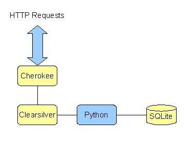 web_app_framework1